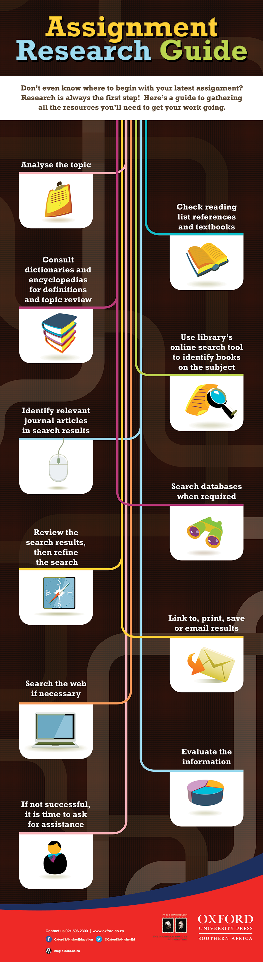 HED_DIG_9887_15_infographic