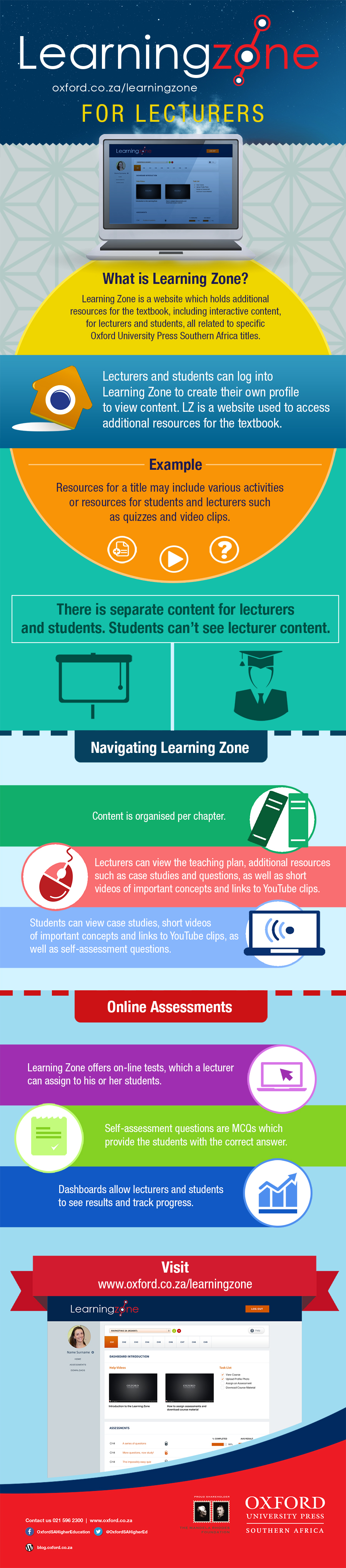 Learning Zone for Lecturers Studio