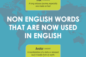 HED_DIG_12238_15_infographic_Non-Eng_Words - THUMBNAIL