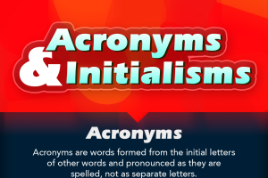 Acronyms and Initialisms - Thumbnail