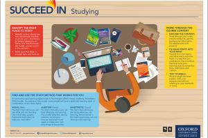 SucceedIn_Studying_TVET_poster
