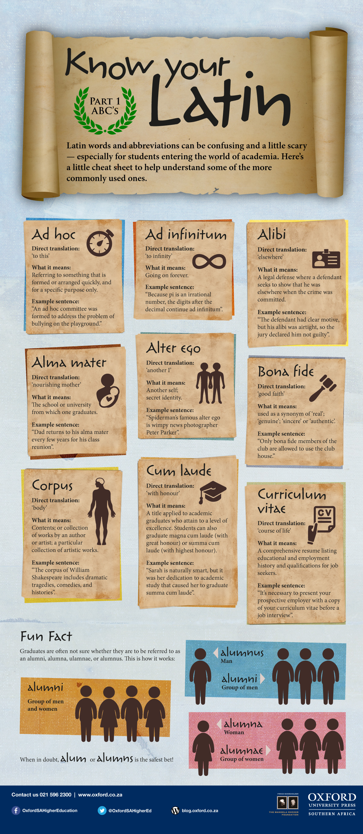 hed_dig_13212_16_he_nov_infographic-know-your-latin-part-1