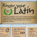 know-your-latin