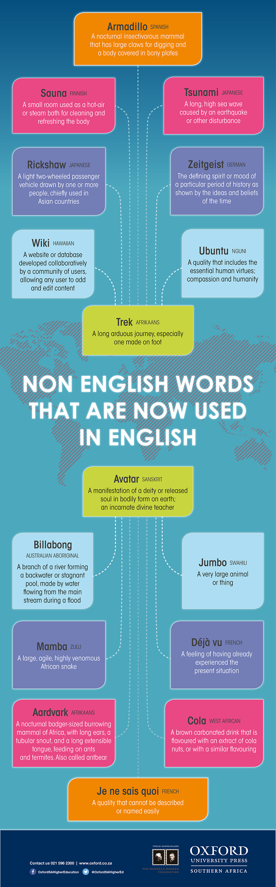 HED_DIG_12238_15_infographic_Non-Eng_Words